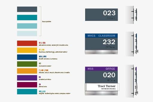 Tri-C Colors