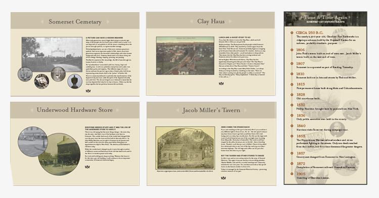 Somerset Interpretive Storytelling Panels