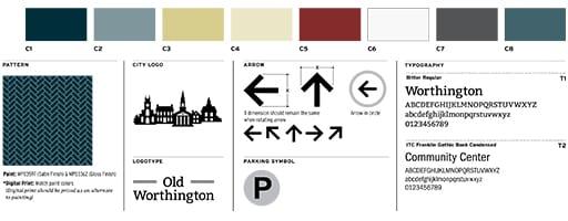 Worthington Inset - Guidelines