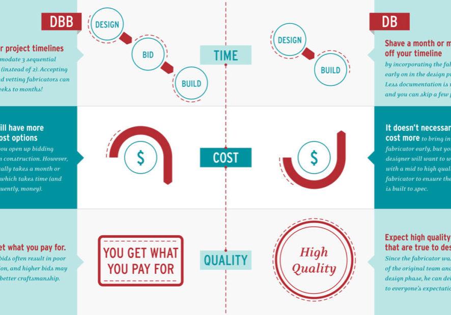 DBBvsDB_infographic_R0